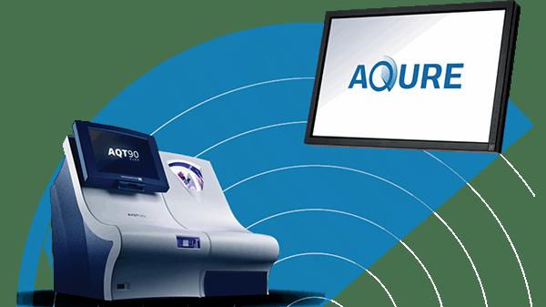 AQT90 требования